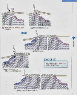 cách tăng giảm mũi đan (đọc chart đan)